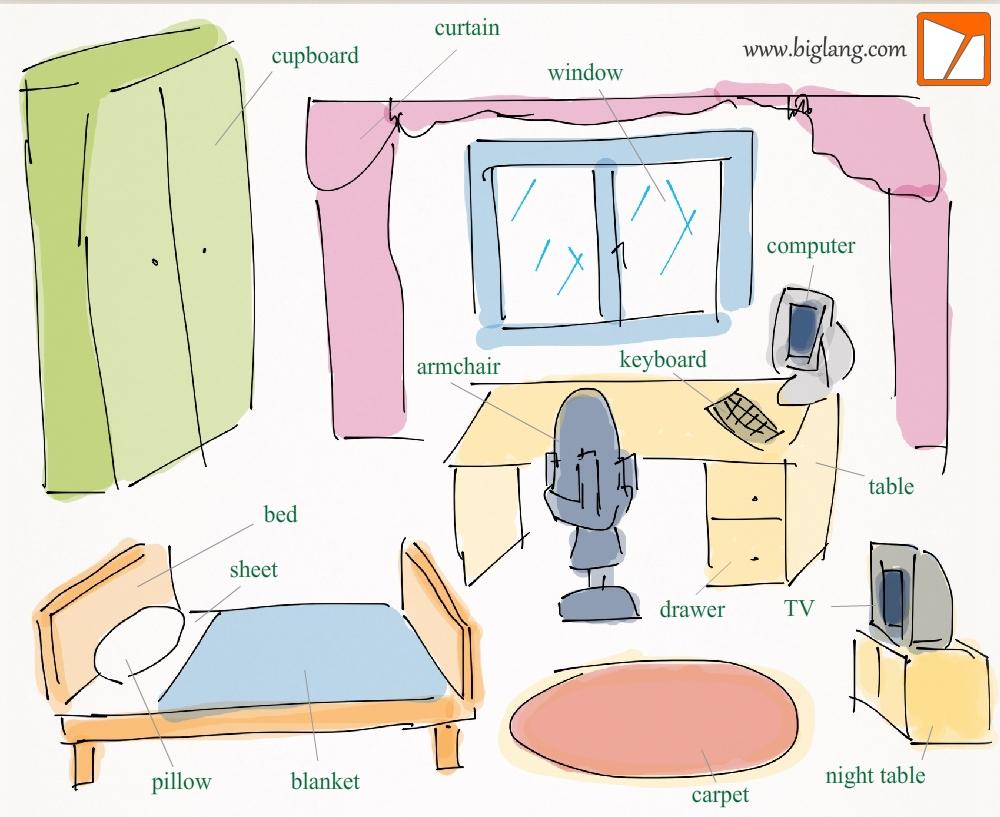 Описание комнаты на английском языке 4 класс